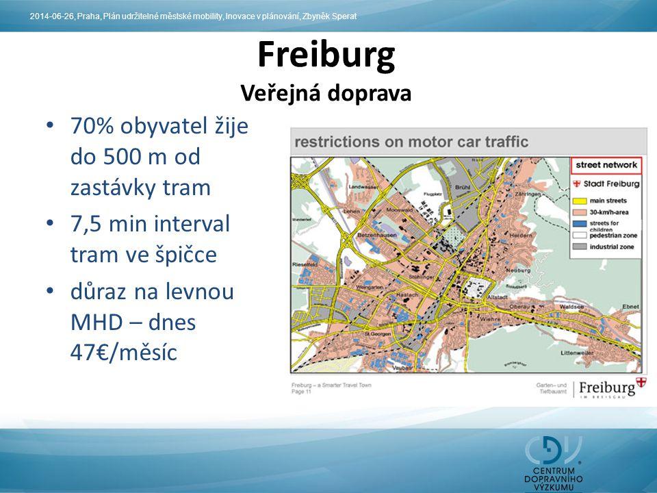 70% obyvatel žije do 500 m od zastávky tram 7,5 min interval tram ve špičce důraz na levnou MHD – dnes 47€/měsíc Freiburg Veřejná doprava 2014-06-26, Praha, Plán udržitelné městské mobility, Inovace v plánování, Zbyněk Sperat