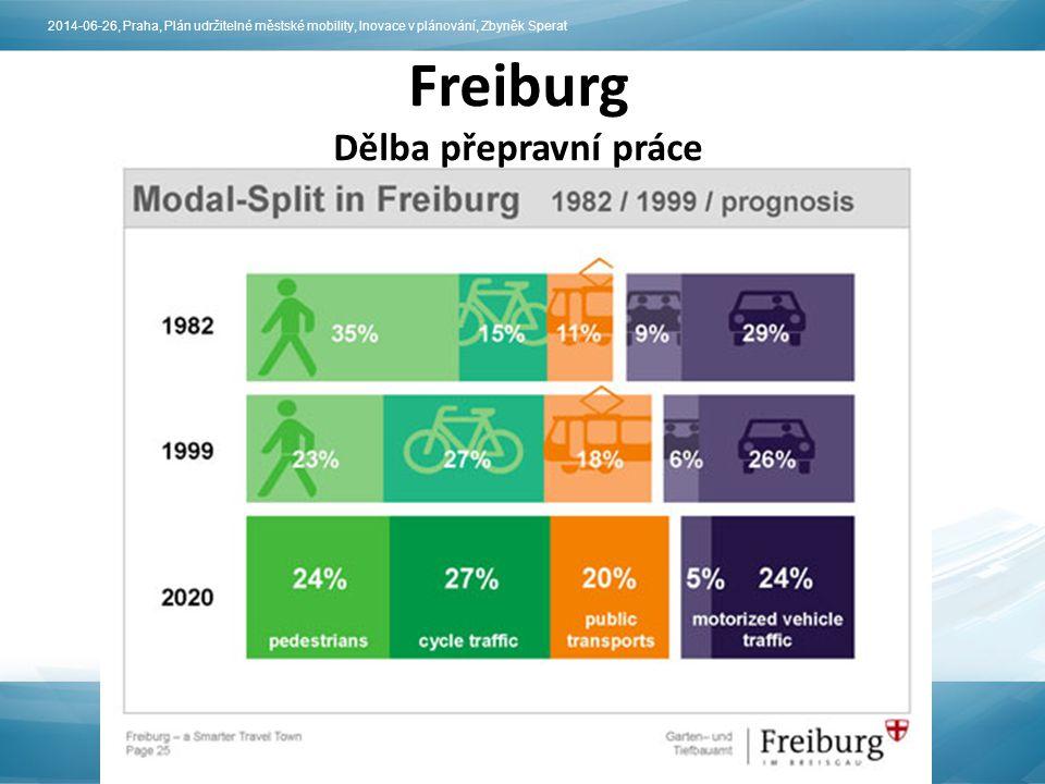 Freiburg Dělba přepravní práce 2014-06-26, Praha, Plán udržitelné městské mobility, Inovace v plánování, Zbyněk Sperat