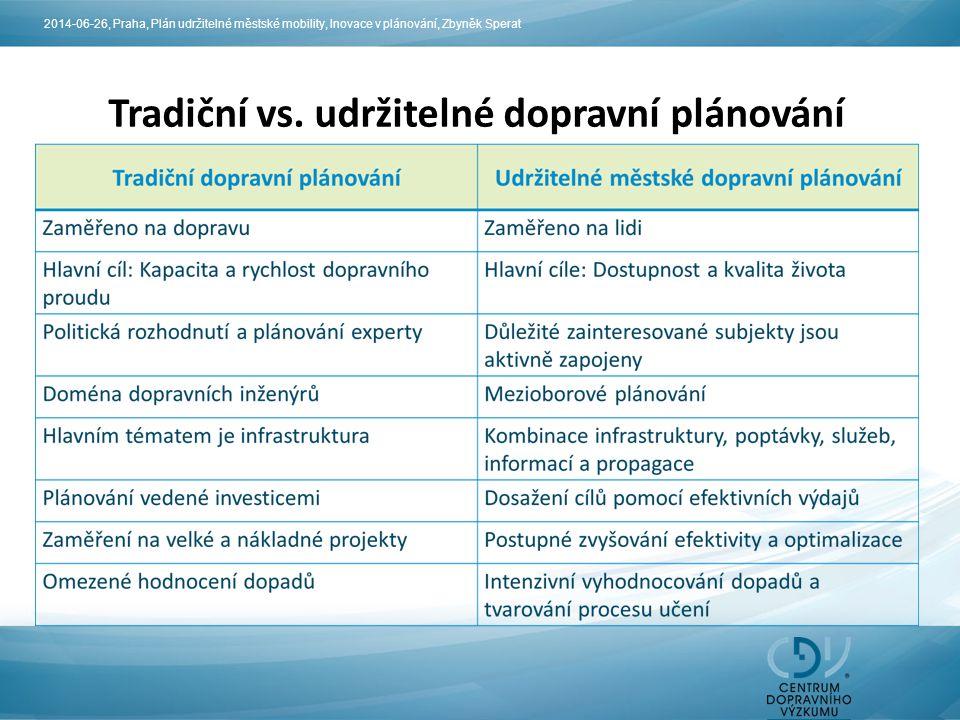 Tradiční vs. udržitelné dopravní plánování 2014-06-26, Praha, Plán udržitelné městské mobility, Inovace v plánování, Zbyněk Sperat