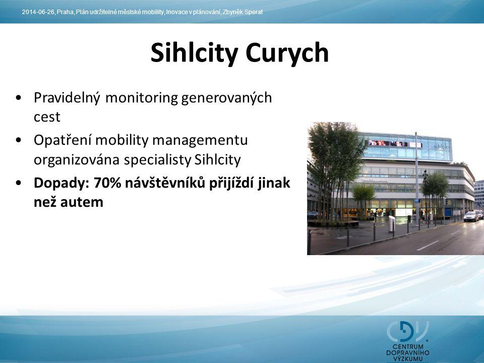 Sihlcity Curych Pravidelný monitoring generovaných cest Opatření mobility managementu organizována specialisty Sihlcity Dopady: 70% návštěvníků přijíž