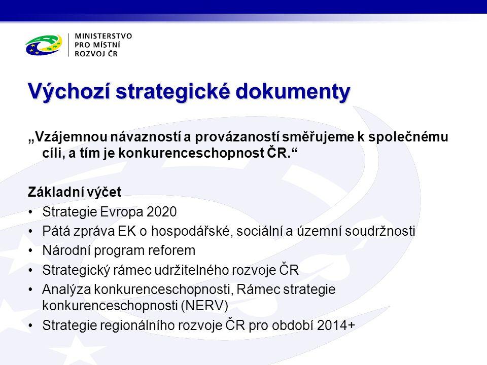 """Výchozí strategické dokumenty """"Vzájemnou návazností a provázaností směřujeme k společnému cíli, a tím je konkurenceschopnost ČR."""" Základní výčet Strat"""