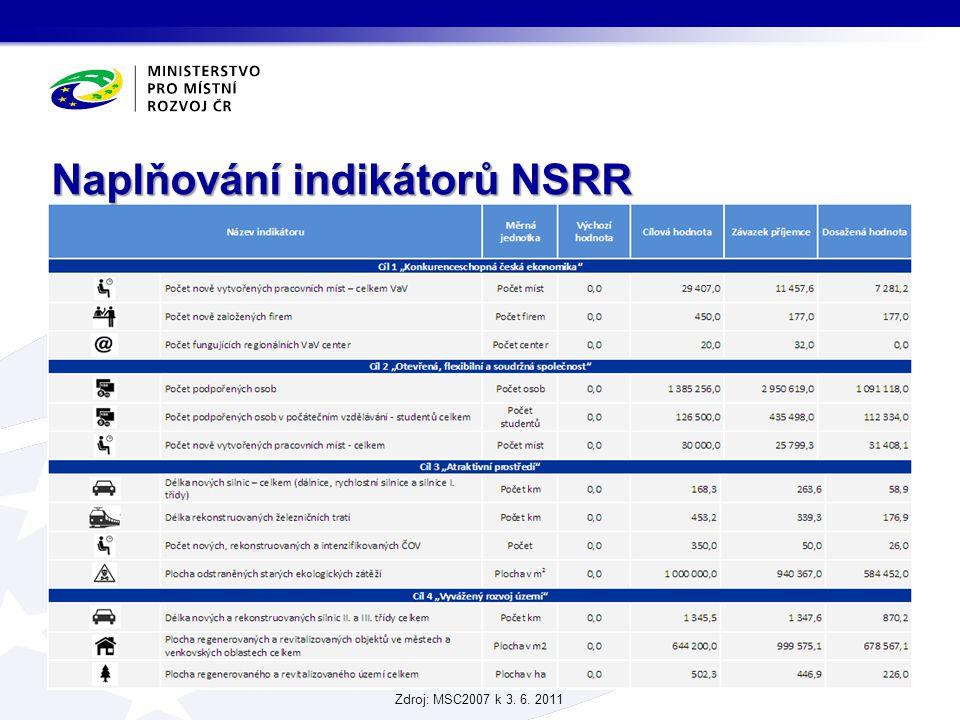 Naplňování indikátorů NSRR Zdroj: MSC2007 k 3. 6. 2011