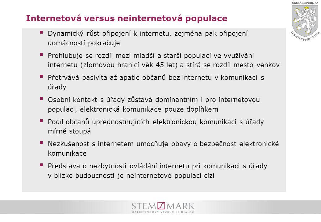 Růst domácích připojení tahounem internetizace ČR