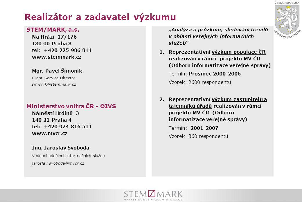 Realizátor a zadavatel výzkumu STEM/MARK, a.s.
