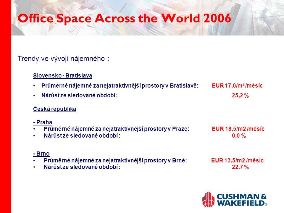 Office Space Across the World 2006 Slovensko - Bratislava Průměrné nájemné za nejatraktivnější prostory v Bratislavě: EUR 17,0/m 2 /měsíc Nárůst ze sledované období :25,2 % Trendy ve vývoji nájemného : Česká republika - Praha Průměrné nájemné za nejatraktivnější prostory v Praze: EUR 18,5/m2 /měsíc Nárůst ze sledované období :0,0 % - Brno Průměrné nájemné za nejatraktivnější prostory v Brně: EUR 13,5/m2 /měsíc Nárůst ze sledované období :22,7 %