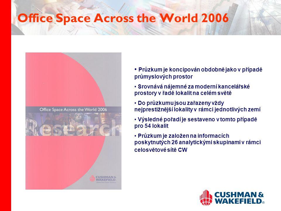 Office Space Across the World 2006 Průzkum je koncipován obdobně jako v případě průmyslových prostor Srovnává nájemné za moderní kancelářské prostory v řadě lokalit na celém světě Do průzkumu jsou zařazeny vždy nejprestižnější lokality v rámci jednotlivých zemí Výsledné pořadí je sestaveno v tomto případě pro 54 lokalit Průzkum je založen na informacích poskytnutých 26 analytickými skupinami v rámci celosvětové sítě CW