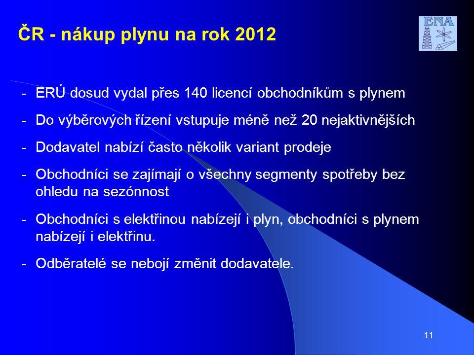 11 ČR - nákup plynu na rok 2012 -ERÚ dosud vydal přes 140 licencí obchodníkům s plynem -Do výběrových řízení vstupuje méně než 20 nejaktivnějších -Dodavatel nabízí často několik variant prodeje -Obchodníci se zajímají o všechny segmenty spotřeby bez ohledu na sezónnost -Obchodníci s elektřinou nabízejí i plyn, obchodníci s plynem nabízejí i elektřinu.