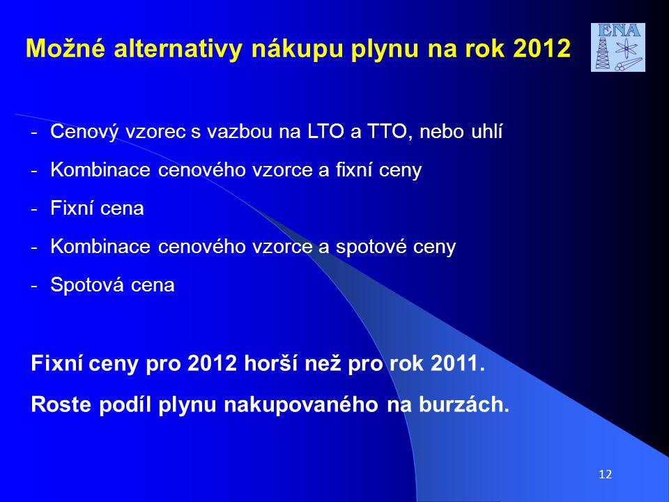 12 Možné alternativy nákupu plynu na rok 2012 -Cenový vzorec s vazbou na LTO a TTO, nebo uhlí -Kombinace cenového vzorce a fixní ceny -Fixní cena -Kombinace cenového vzorce a spotové ceny -Spotová cena Fixní ceny pro 2012 horší než pro rok 2011.
