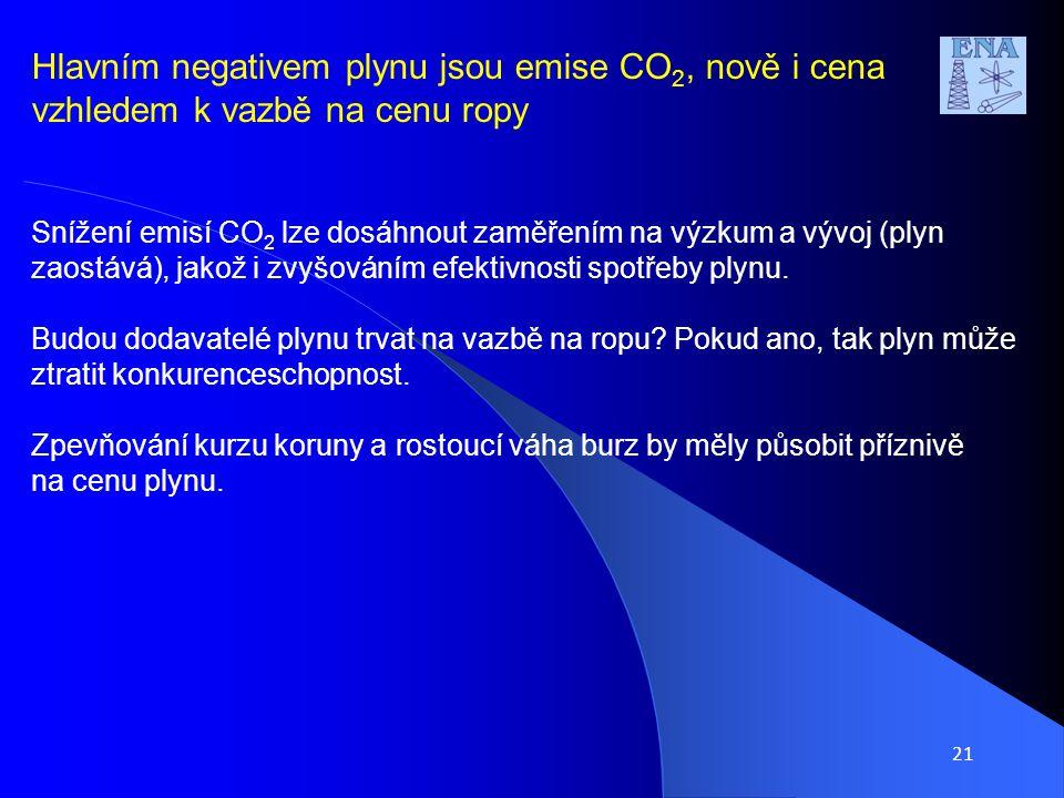 21 Hlavním negativem plynu jsou emise CO 2, nově i cena vzhledem k vazbě na cenu ropy Snížení emisí CO 2 lze dosáhnout zaměřením na výzkum a vývoj (plyn zaostává), jakož i zvyšováním efektivnosti spotřeby plynu.