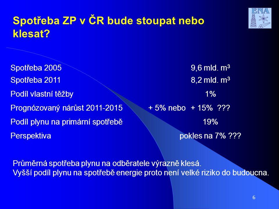 6 Spotřeba ZP v ČR bude stoupat nebo klesat. Spotřeba 20059,6 mld.