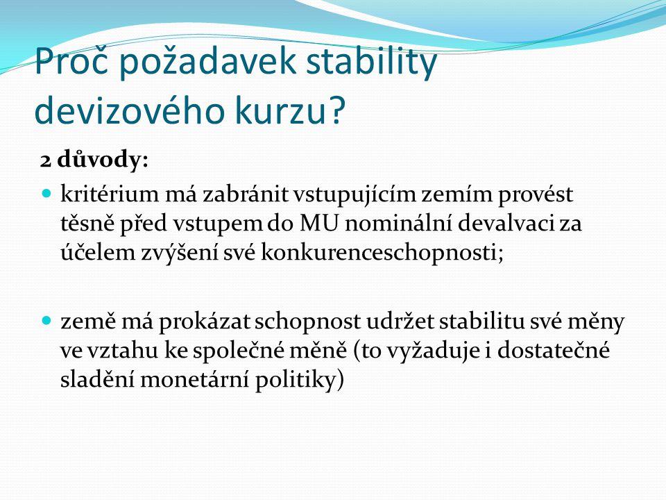 Proč požadavek stability devizového kurzu.
