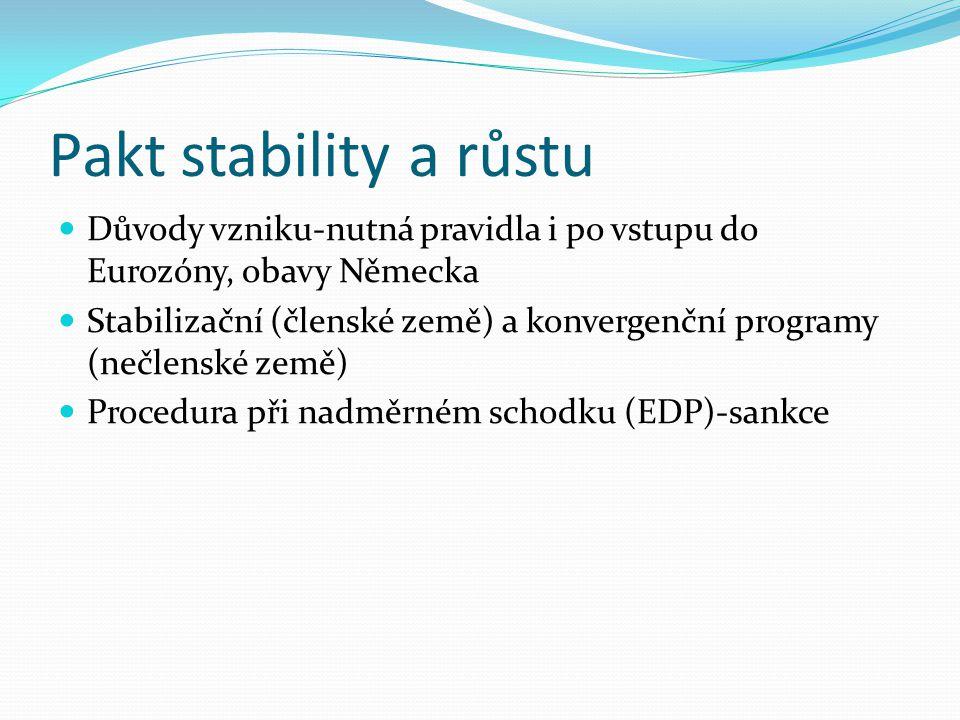 Pakt stability a růstu Důvody vzniku-nutná pravidla i po vstupu do Eurozóny, obavy Německa Stabilizační (členské země) a konvergenční programy (nečlenské země) Procedura při nadměrném schodku (EDP)-sankce