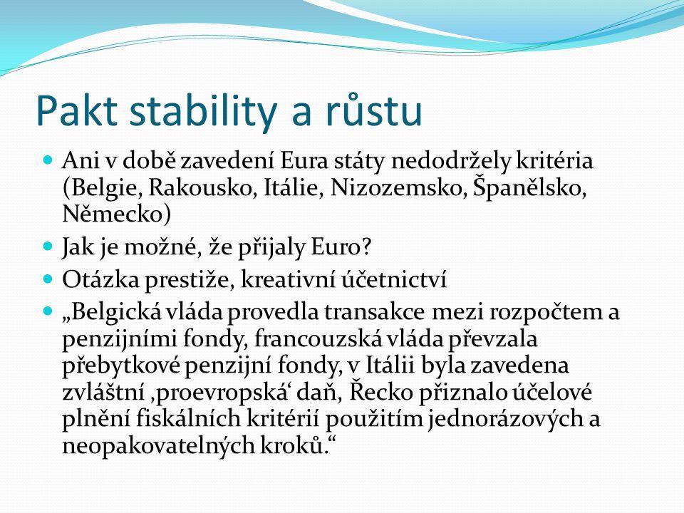 Pakt stability a růstu Ani v době zavedení Eura státy nedodržely kritéria (Belgie, Rakousko, Itálie, Nizozemsko, Španělsko, Německo) Jak je možné, že přijaly Euro.