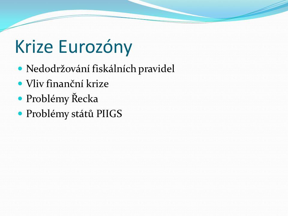 Krize Eurozóny Nedodržování fiskálních pravidel Vliv finanční krize Problémy Řecka Problémy států PIIGS