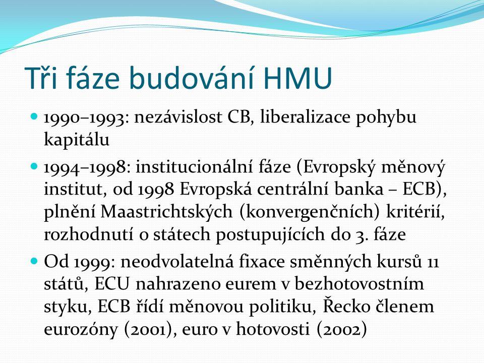 Tři fáze budování HMU 1990–1993: nezávislost CB, liberalizace pohybu kapitálu 1994–1998: institucionální fáze (Evropský měnový institut, od 1998 Evropská centrální banka – ECB), plnění Maastrichtských (konvergenčních) kritérií, rozhodnutí o státech postupujících do 3.