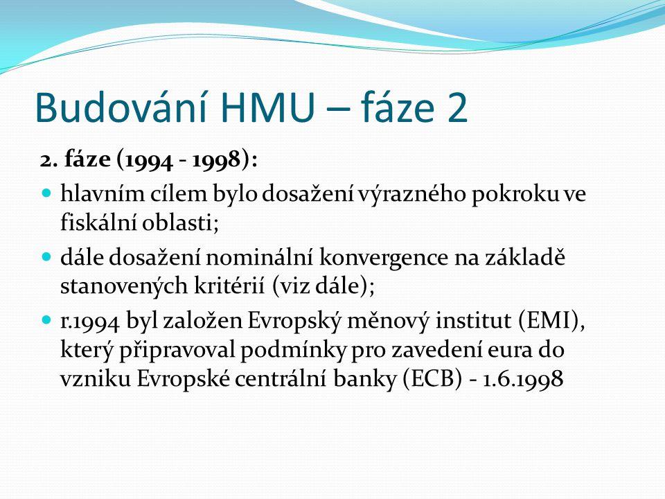 Budování HMU – fáze 2 2.