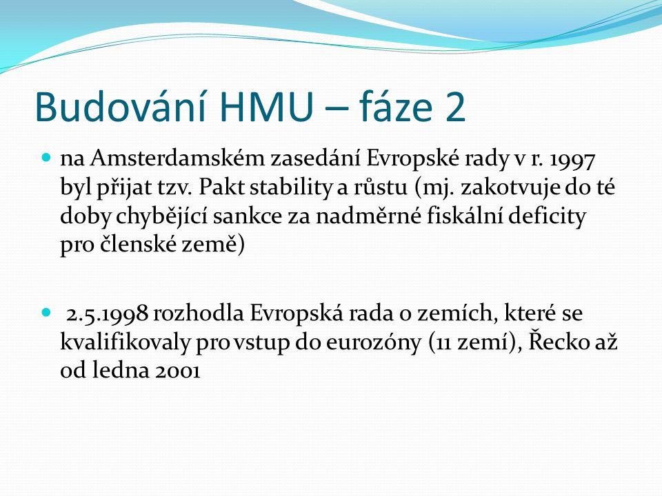 Budování HMU – fáze 2 na Amsterdamském zasedání Evropské rady v r.
