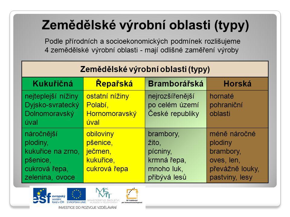 Zemědělské výrobní oblasti (typy) Podle přírodních a socioekonomických podmínek rozlišujeme 4 zemědělské výrobní oblasti - mají odlišné zaměření výrob