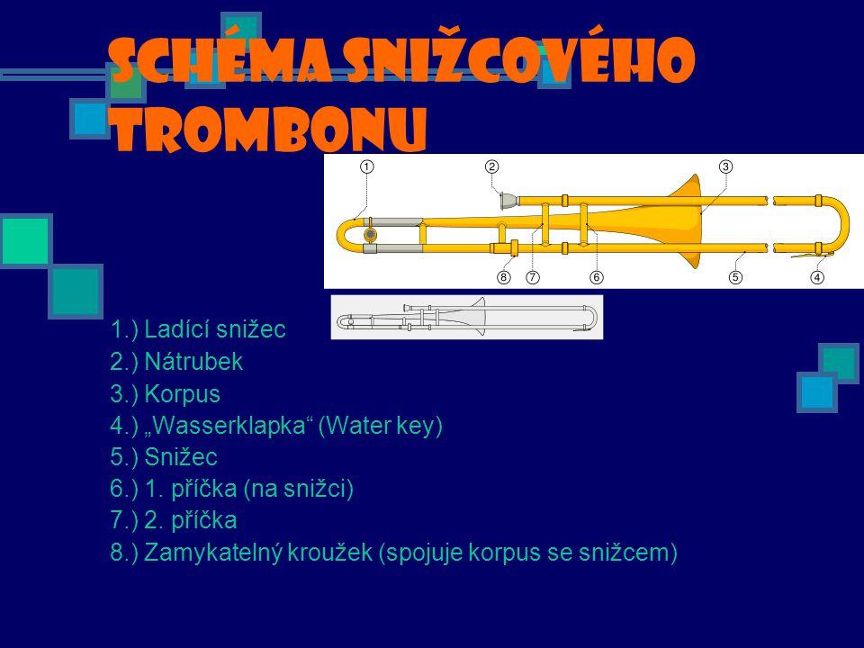 """Schéma snižcového trombonu 1.) Ladící snižec 2.) Nátrubek 3.) Korpus 4.) """"Wasserklapka"""" (Water key) 5.) Snižec 6.) 1. příčka (na snižci) 7.) 2. příčka"""