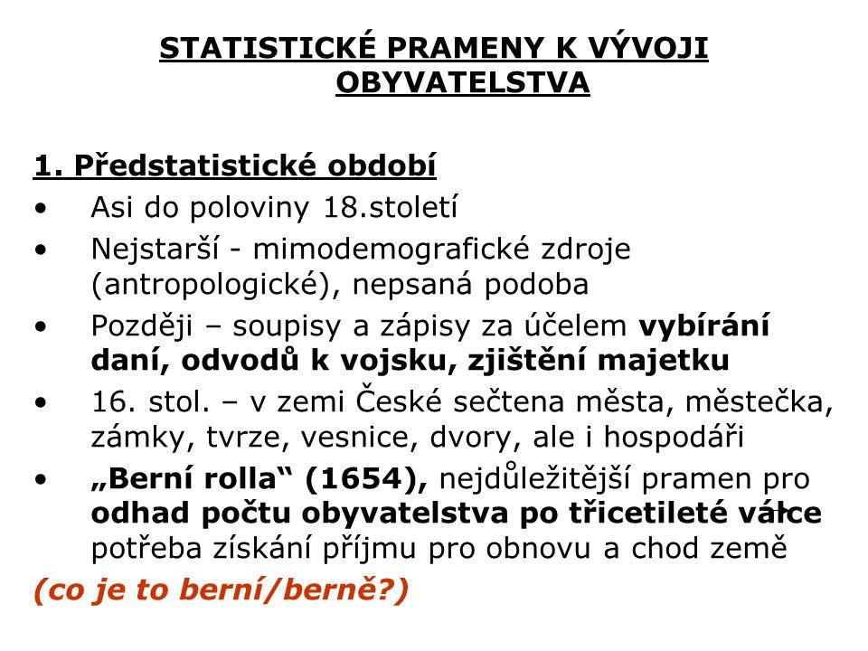 Vývoj počtu obyvatel v českých zemích v letech 1754-2012