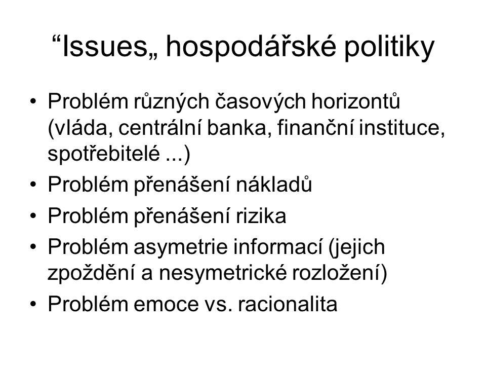 """Issues"""" hospodářské politiky Problém různých časových horizontů (vláda, centrální banka, finanční instituce, spotřebitelé...) Problém přenášení nákladů Problém přenášení rizika Problém asymetrie informací (jejich zpoždění a nesymetrické rozložení) Problém emoce vs."""