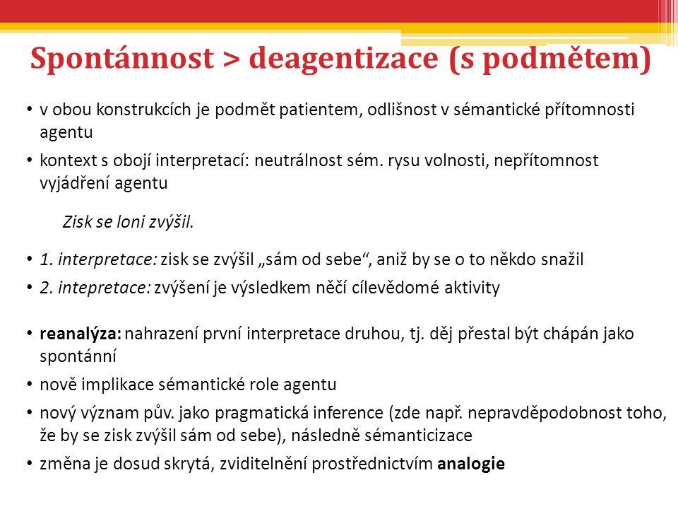 Spontánnost > deagentizace (s podmětem) v obou konstrukcích je podmět patientem, odlišnost v sémantické přítomnosti agentu kontext s obojí interpretac