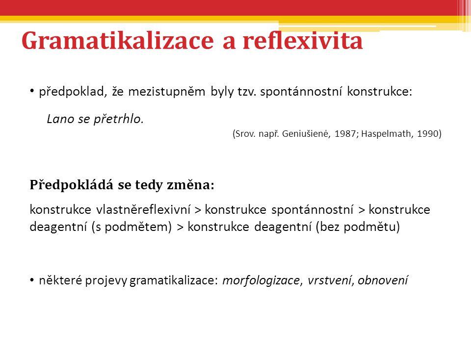Gramatikalizace a reflexivita předpoklad, že mezistupněm byly tzv. spontánnostní konstrukce: Lano se přetrhlo. (Srov. např. Geniušienė, 1987; Haspelma