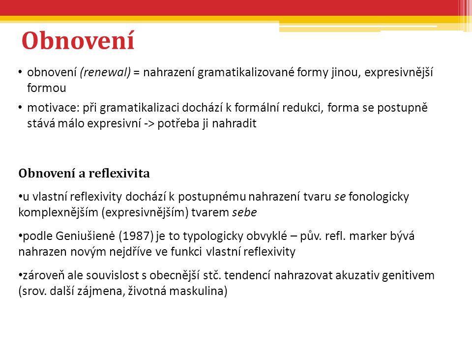 Obnovení obnovení (renewal) = nahrazení gramatikalizované formy jinou, expresivnější formou motivace: při gramatikalizaci dochází k formální redukci,