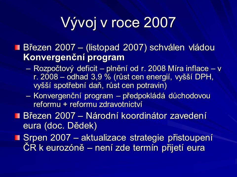 Vývoj v roce 2007 Březen 2007 – (listopad 2007) schválen vládou Konvergenční program –Rozpočtový deficit – plnění od r. 2008 Míra inflace – v r. 2008
