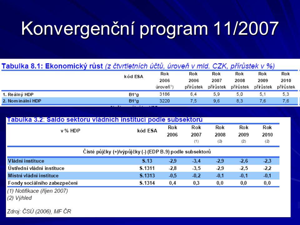 Konvergenční program 11/2007