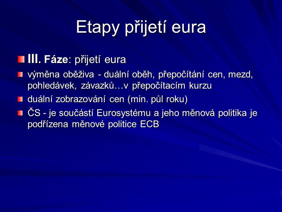 Etapy přijetí eura III. Fáze: přijetí eura výměna oběživa - duální oběh, přepočítání cen, mezd, pohledávek, závazků…v přepočítacím kurzu duální zobraz
