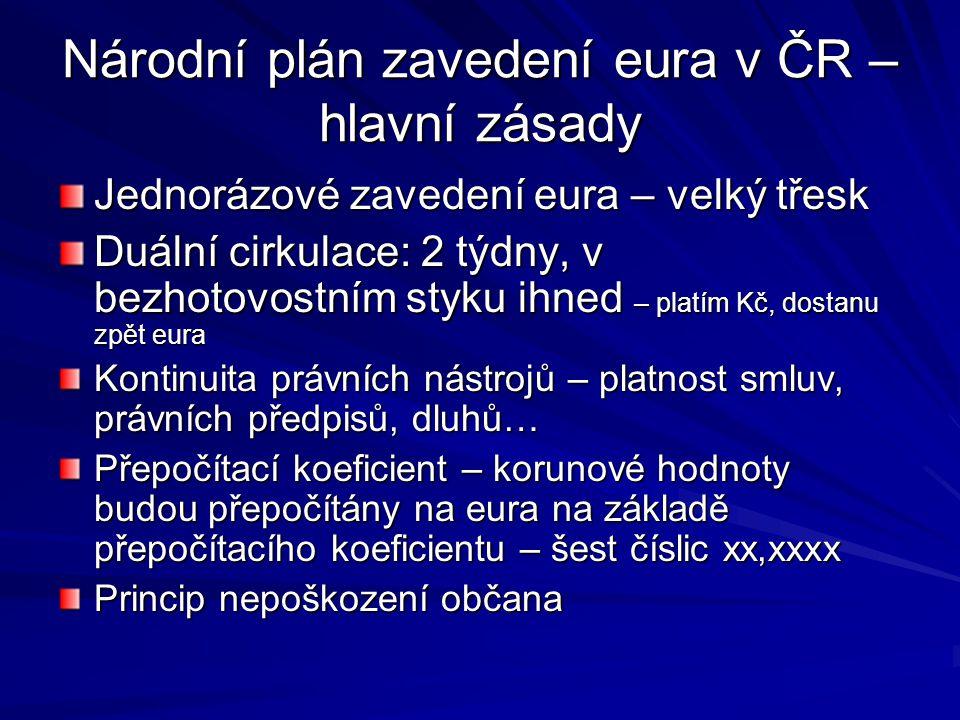 Národní plán zavedení eura v ČR – hlavní zásady Jednorázové zavedení eura – velký třesk Duální cirkulace: 2 týdny, v bezhotovostním styku ihned – plat