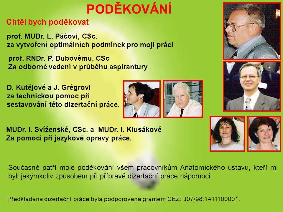 Předkládaná dizertační práce byla podporována grantem CEZ: J07/98:1411100001. PODĚKOVÁNÍ prof. RNDr. P. Dubovému, CSc Za odborné vedení v průběhu aspi