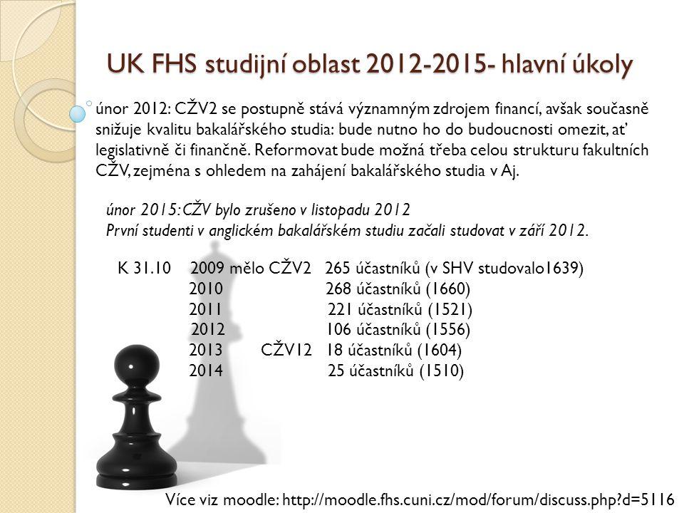 UK FHS studijní oblast 2012-2015- hlavní úkoly únor 2012: CŽV2 se postupně stává významným zdrojem financí, avšak současně snižuje kvalitu bakalářskéh