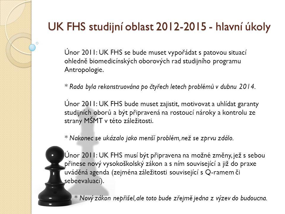 UK FHS studijní oblast 2012-2015 - hlavní úkoly Únor 2011: UK FHS se bude muset vypořádat s patovou situací ohledně biomedicínských oborových rad stud