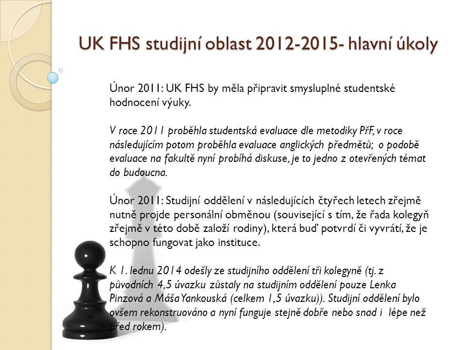 UK FHS studijní oblast 2012-2015- hlavní úkoly Únor 2011: UK FHS by měla připravit smysluplné studentské hodnocení výuky. V roce 2011 proběhla student
