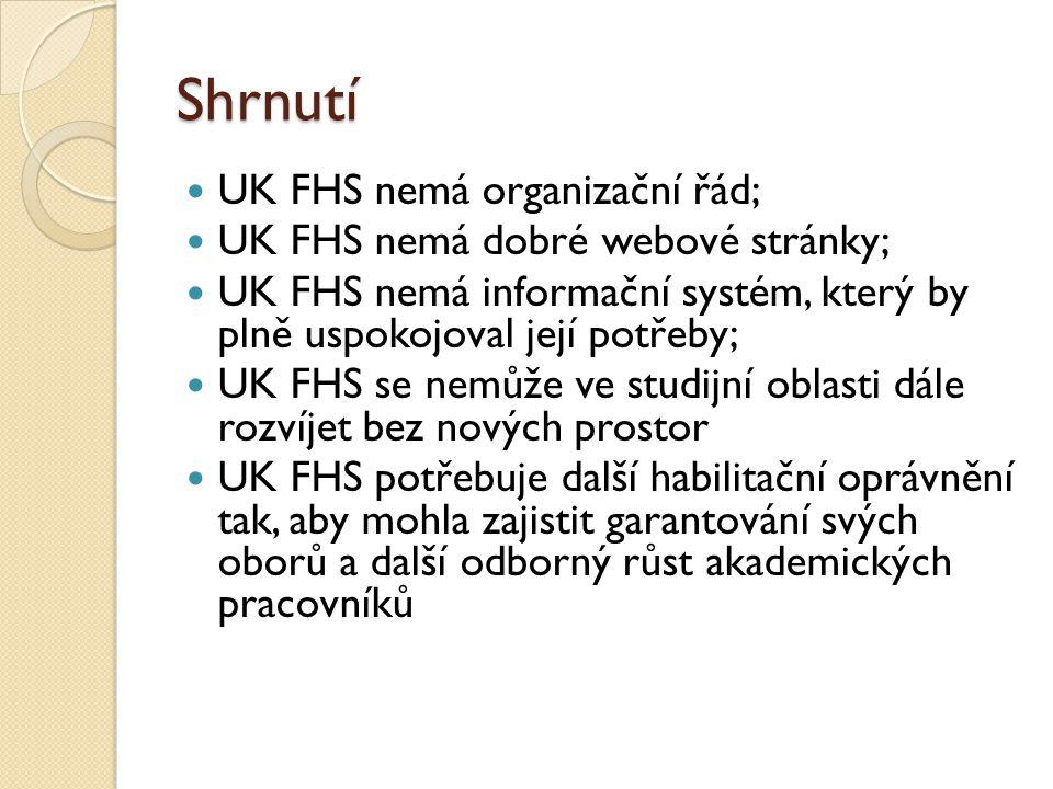 Shrnutí UK FHS nemá organizační řád; UK FHS nemá dobré webové stránky; UK FHS nemá informační systém, který by plně uspokojoval její potřeby; UK FHS s