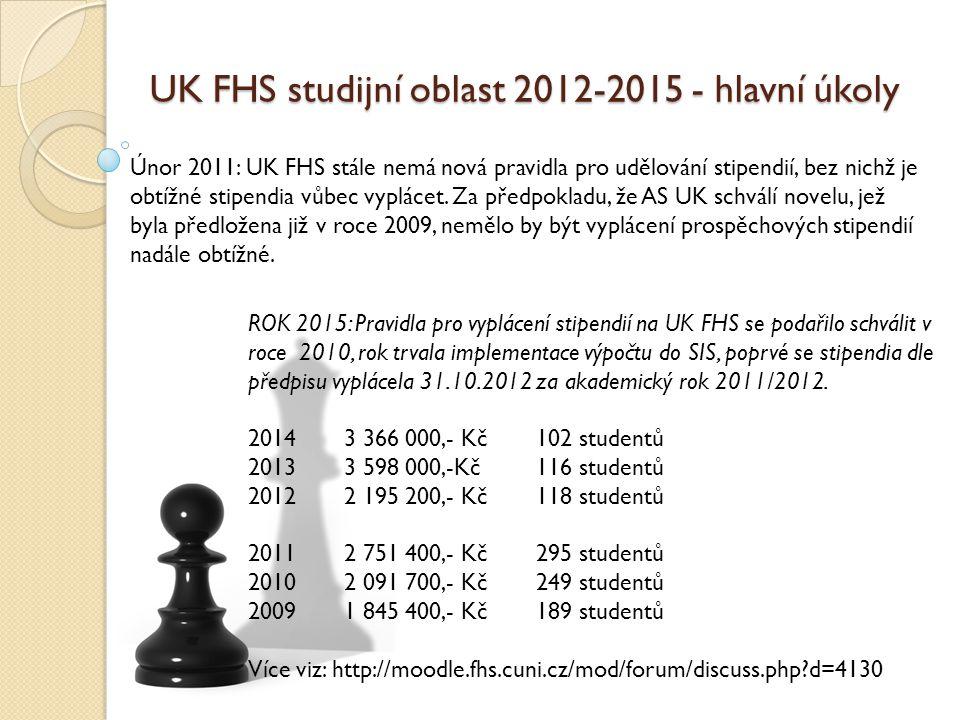 UK FHS studijní oblast 2012-2015- hlavní úkoly únor 2012: CŽV2 se postupně stává významným zdrojem financí, avšak současně snižuje kvalitu bakalářského studia: bude nutno ho do budoucnosti omezit, ať legislativně či finančně.