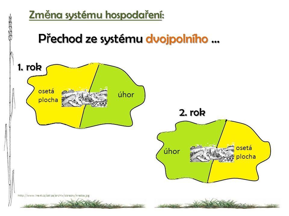 Zm ě na systému hospoda ř ení: P ř echod ze systému dvojpolního … http://www.inext.cz/zstipa/archiv/obrazky/kresba.jpg úhor osetá plocha 1.