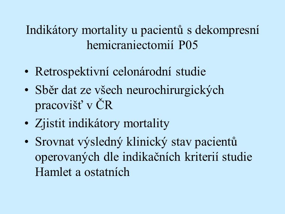 Indikátory mortality u pacientů s dekompresní hemicraniectomií 1.