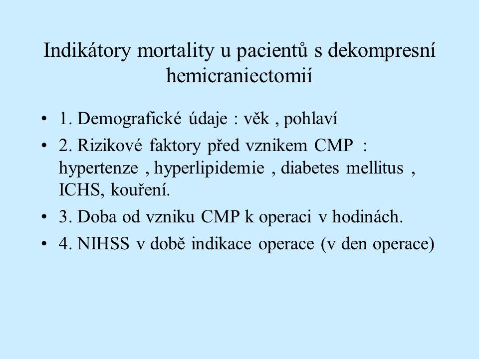 Indikátory mortality u pacientů s dekompresní hemicraniectomií 5.