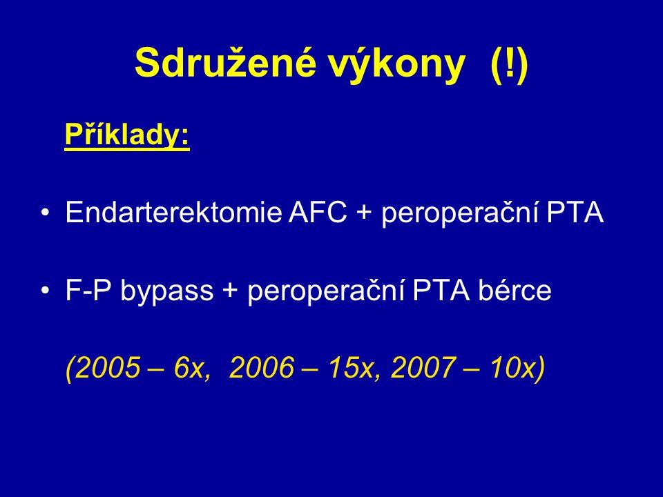 Sdružené výkony (!) Příklady: Endarterektomie AFC + peroperační PTA F-P bypass + peroperační PTA bérce (2005 – 6x, 2006 – 15x, 2007 – 10x)