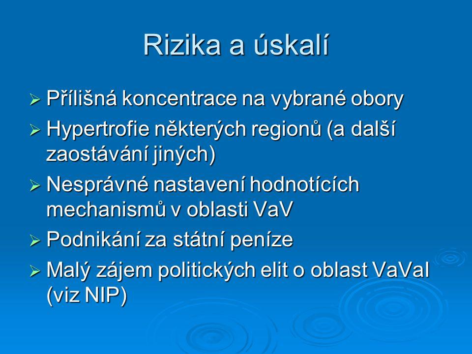 Rizika a úskalí  Přílišná koncentrace na vybrané obory  Hypertrofie některých regionů (a další zaostávání jiných)  Nesprávné nastavení hodnotících mechanismů v oblasti VaV  Podnikání za státní peníze  Malý zájem politických elit o oblast VaVaI (viz NIP)