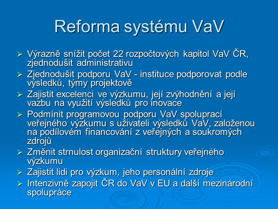 Reforma systému VaV  Výrazně snížit počet 22 rozpočtových kapitol VaV ČR, zjednodušit administrativu  Zjednodušit podporu VaV - instituce podporovat podle výsledků, týmy projektově  Zajistit excelenci ve výzkumu, její zvýhodnění a její vazbu na využití výsledků pro inovace  Podmínit programovou podporu VaV spoluprací veřejného výzkumu s uživateli výsledků VaV, založenou na podílovém financování z veřejných a soukromých zdrojů  Změnit strnulost organizační struktury veřejného výzkumu  Zajistit lidi pro výzkum, jeho personální zdroje  Intenzivně zapojit ČR do VaV v EU a další mezinárodní spolupráce