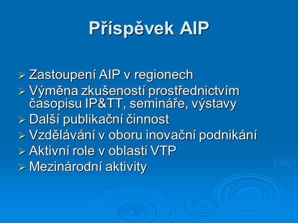 Příspěvek AIP  Zastoupení AIP v regionech  Výměna zkušeností prostřednictvím časopisu IP&TT, semináře, výstavy  Další publikační činnost  Vzdělávání v oboru inovační podnikání  Aktivní role v oblasti VTP  Mezinárodní aktivity