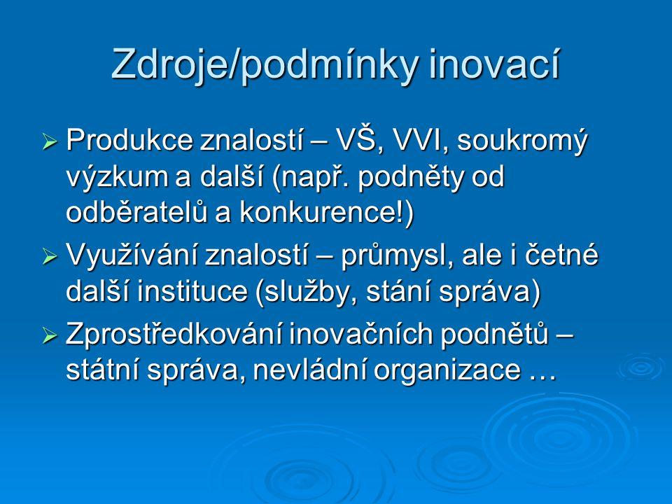 Zdroje/podmínky inovací  Produkce znalostí – VŠ, VVI, soukromý výzkum a další (např.