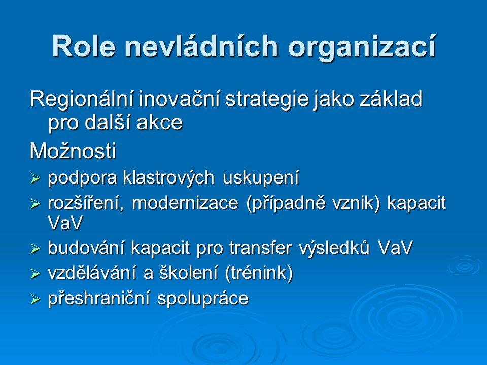 Role nevládních organizací Regionální inovační strategie jako základ pro další akce Možnosti  podpora klastrových uskupení  rozšíření, modernizace (případně vznik) kapacit VaV  budování kapacit pro transfer výsledků VaV  vzdělávání a školení (trénink)  přeshraniční spolupráce