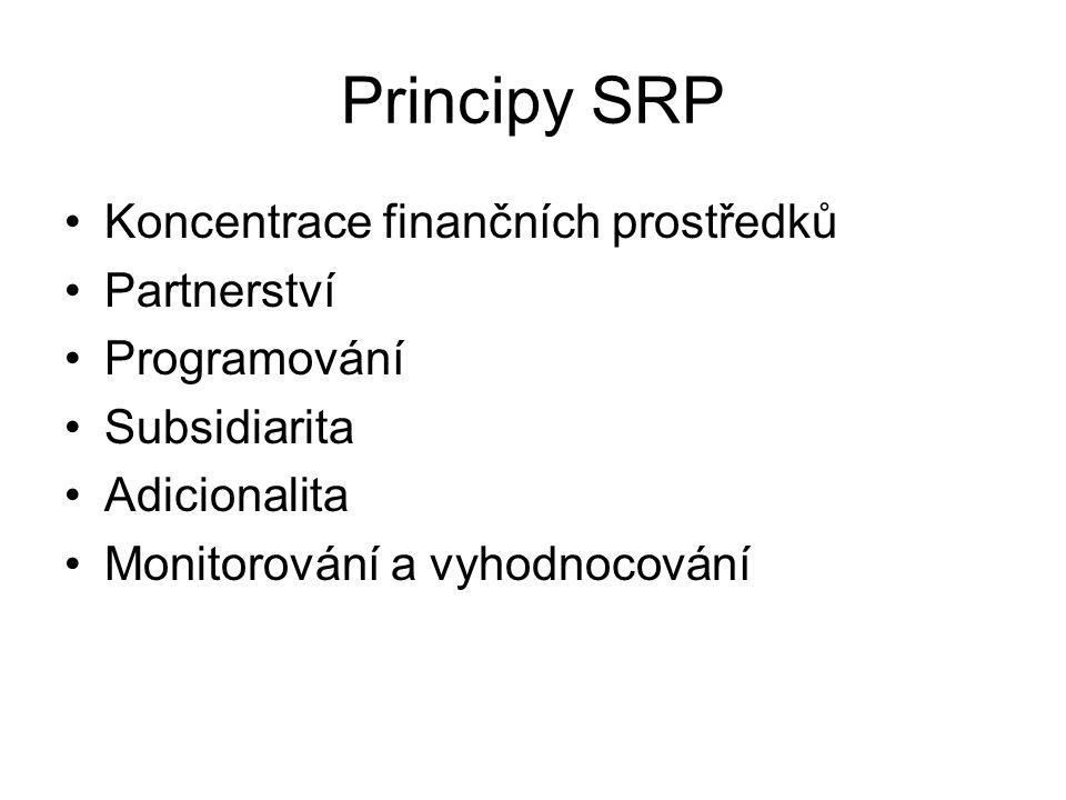 Principy SRP Koncentrace finančních prostředků Partnerství Programování Subsidiarita Adicionalita Monitorování a vyhodnocování