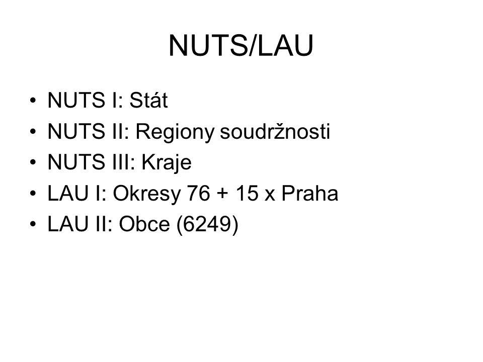 NUTS/LAU NUTS I: Stát NUTS II: Regiony soudržnosti NUTS III: Kraje LAU I: Okresy 76 + 15 x Praha LAU II: Obce (6249)