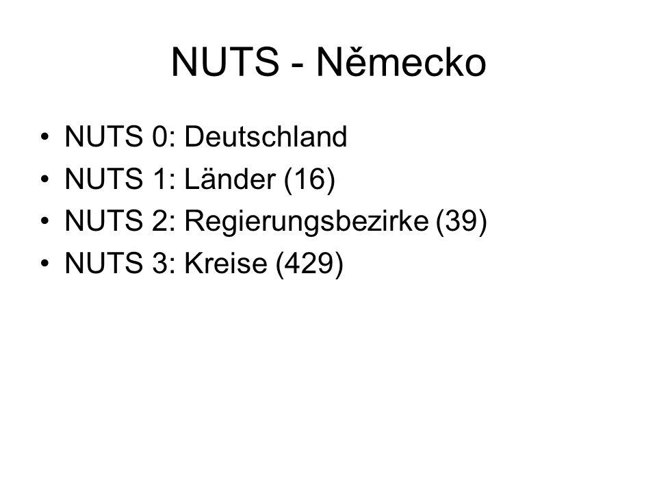 NUTS - Německo NUTS 0: Deutschland NUTS 1: Länder (16) NUTS 2: Regierungsbezirke (39) NUTS 3: Kreise (429)